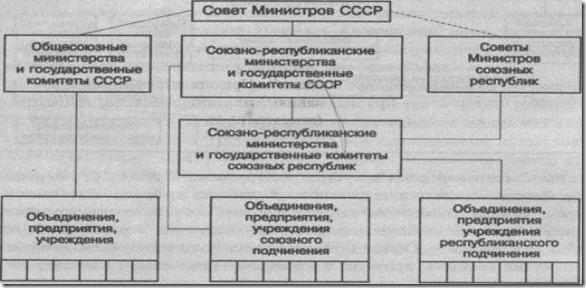 произведение характеристика отечественных финансов в период 1970-1980 Зимой